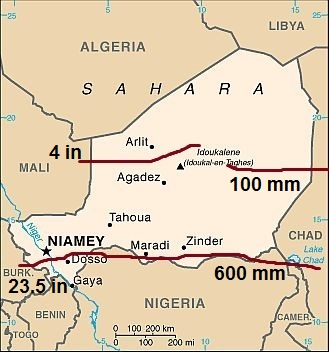 Rainfall in Niger, in inches (left) and millimeters (right)
